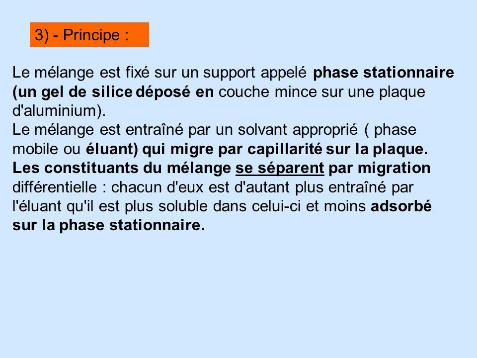 3) - Principe :Le mélange est fixé sur un support appelé phase stationnaire (un gel de silice déposé en couche mince sur une plaque d aluminium).