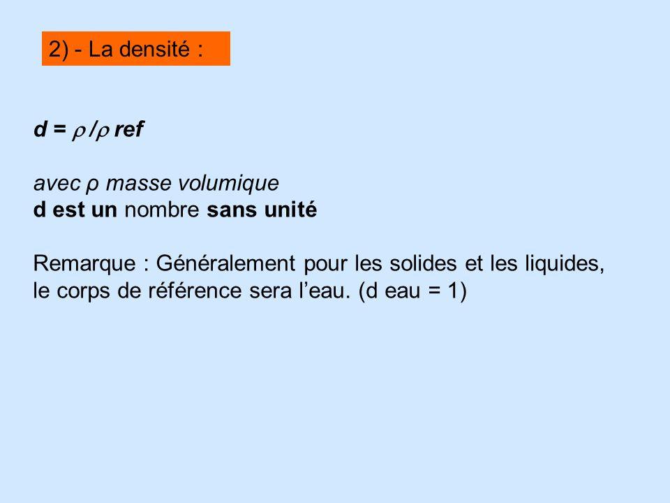 2) - La densité : d = r /r ref. avec ρ masse volumique. d est un nombre sans unité.