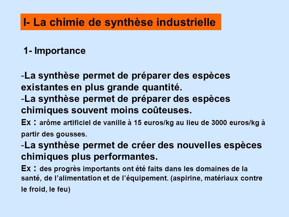 I- La chimie de synthèse industrielle
