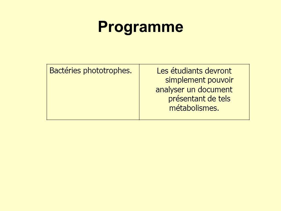 Programme Bactéries phototrophes.