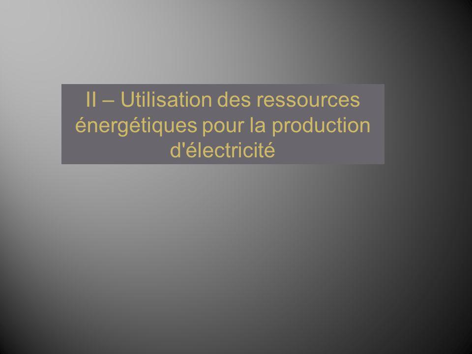 II – Utilisation des ressources énergétiques pour la production d électricité