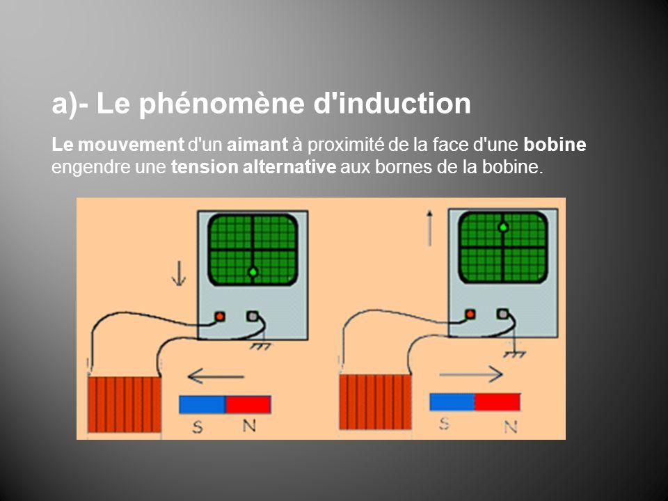 a)- Le phénomène d induction