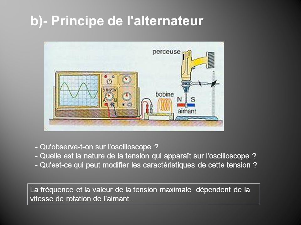 b)- Principe de l alternateur