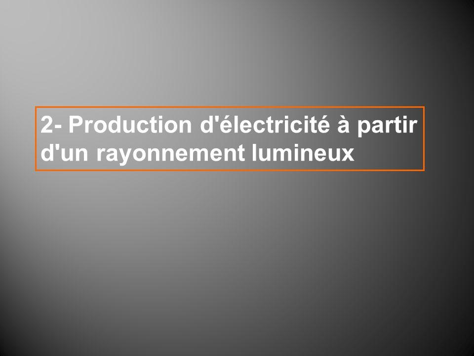 2- Production d électricité à partir d un rayonnement lumineux