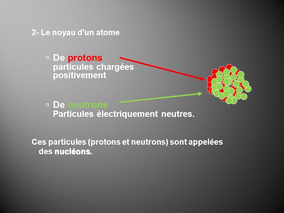 De protons De neutrons particules chargées positivement