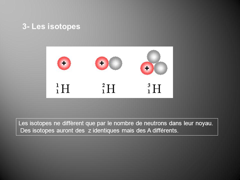 3- Les isotopesLes isotopes ne diffèrent que par le nombre de neutrons dans leur noyau.