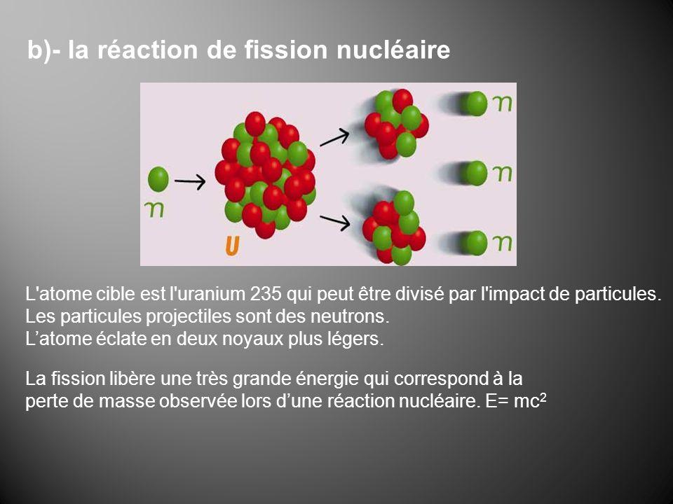 b)- la réaction de fission nucléaire
