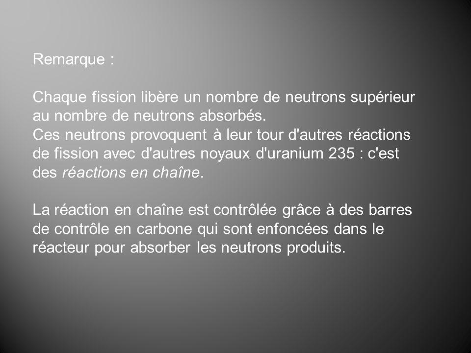 Remarque :Chaque fission libère un nombre de neutrons supérieur au nombre de neutrons absorbés.