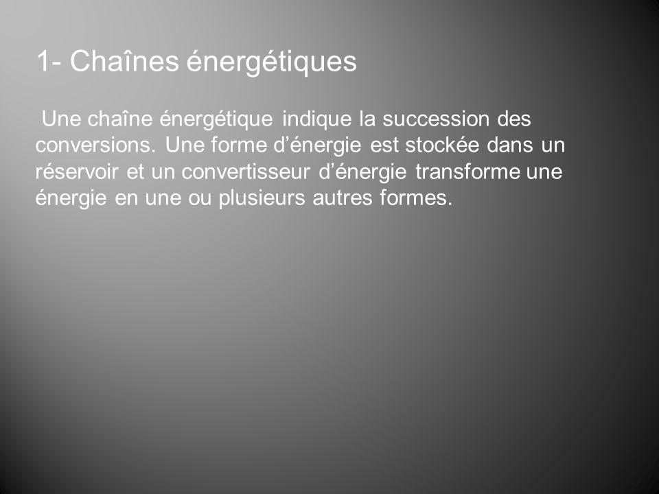 1- Chaînes énergétiques