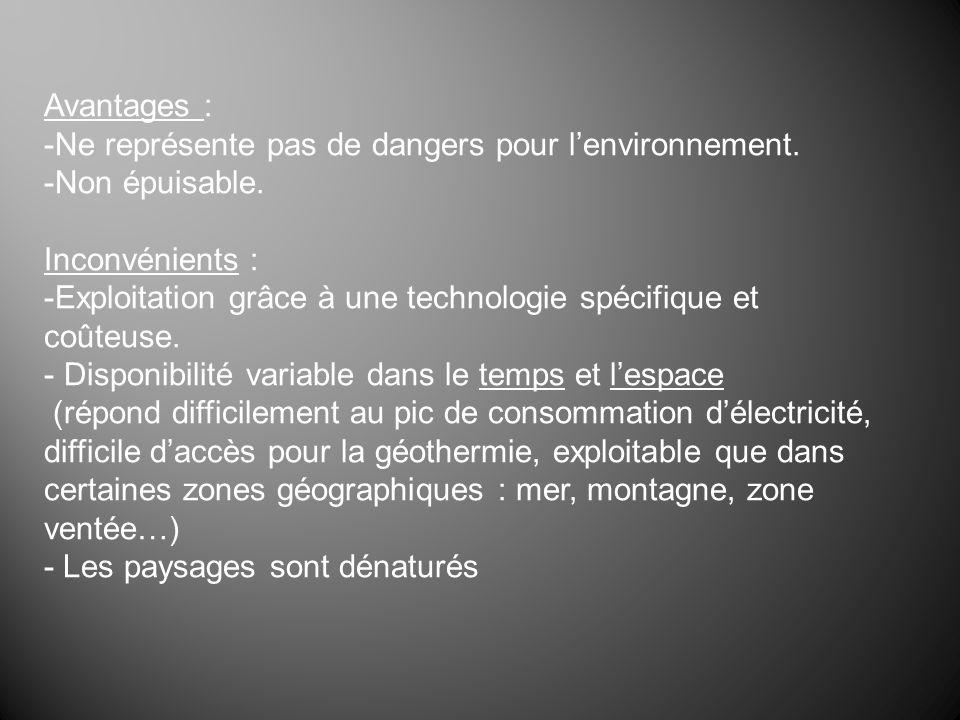Avantages : Ne représente pas de dangers pour l'environnement. Non épuisable. Inconvénients :