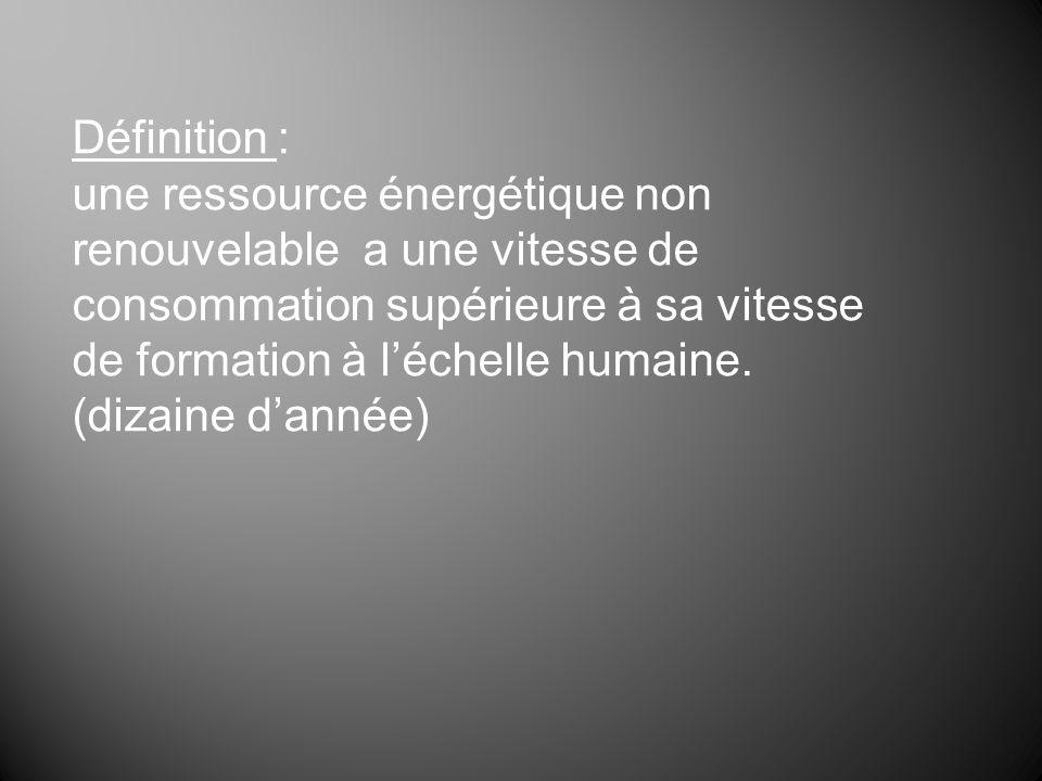 Définition : une ressource énergétique non renouvelable a une vitesse de consommation supérieure à sa vitesse de formation à l'échelle humaine.
