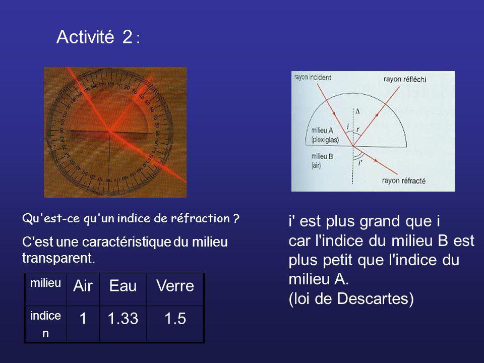 Activité 2 : i est plus grand que i car l indice du milieu B est