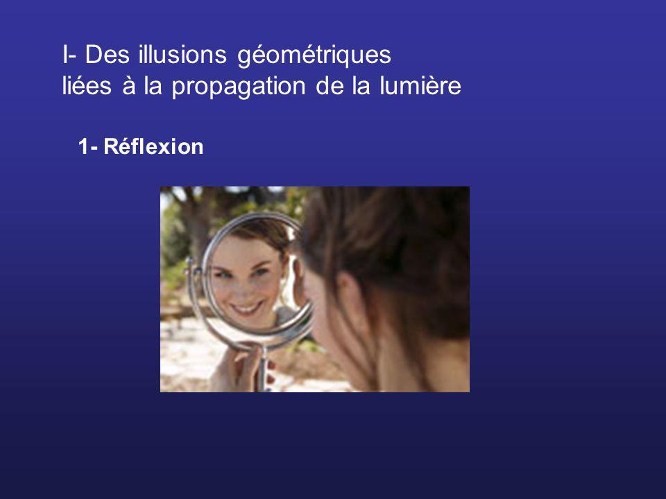 I- Des illusions géométriques liées à la propagation de la lumière