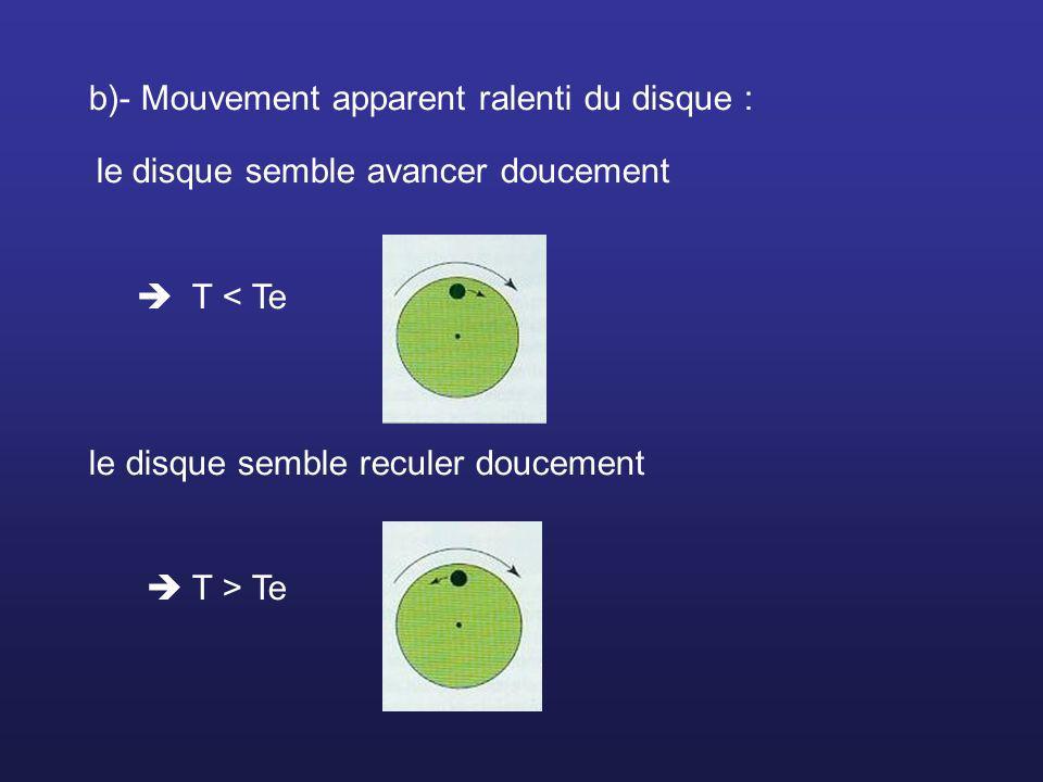 b)- Mouvement apparent ralenti du disque :