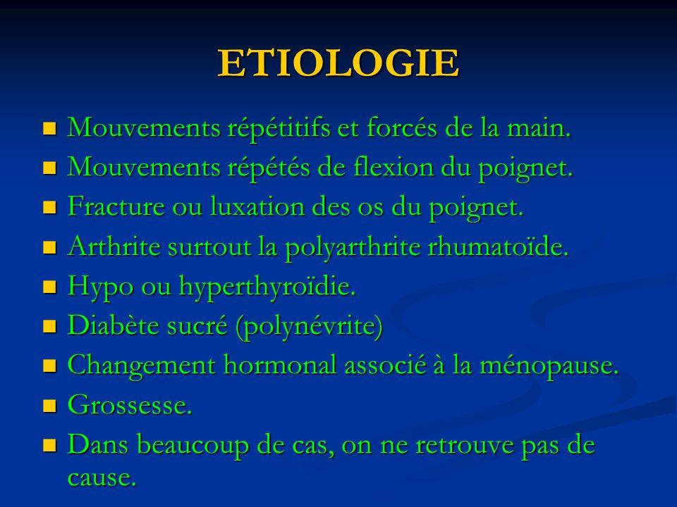 ETIOLOGIE Mouvements répétitifs et forcés de la main.