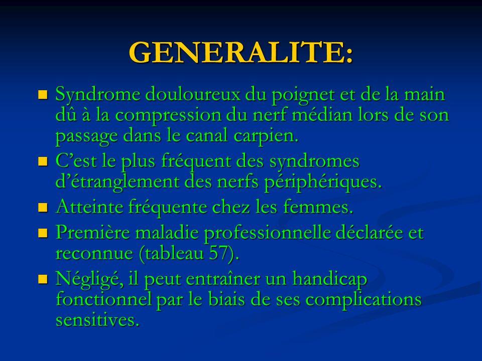 GENERALITE: Syndrome douloureux du poignet et de la main dû à la compression du nerf médian lors de son passage dans le canal carpien.