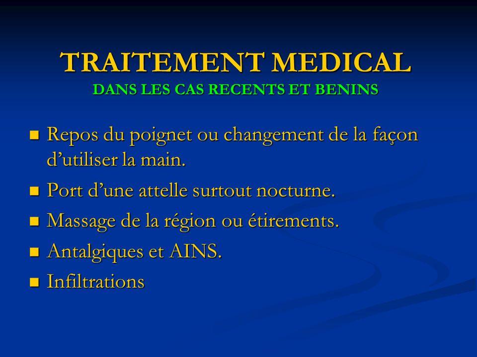 TRAITEMENT MEDICAL DANS LES CAS RECENTS ET BENINS