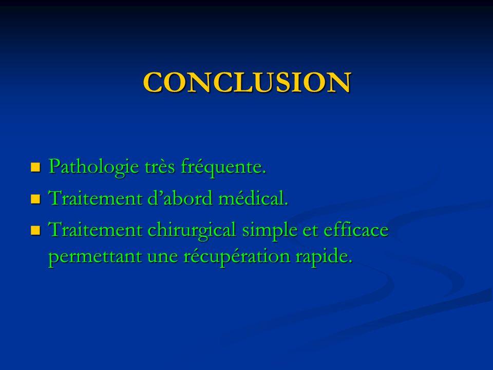 CONCLUSION Pathologie très fréquente. Traitement d'abord médical.