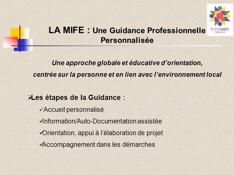 LA MIFE : Une Guidance Professionnelle Personnalisée