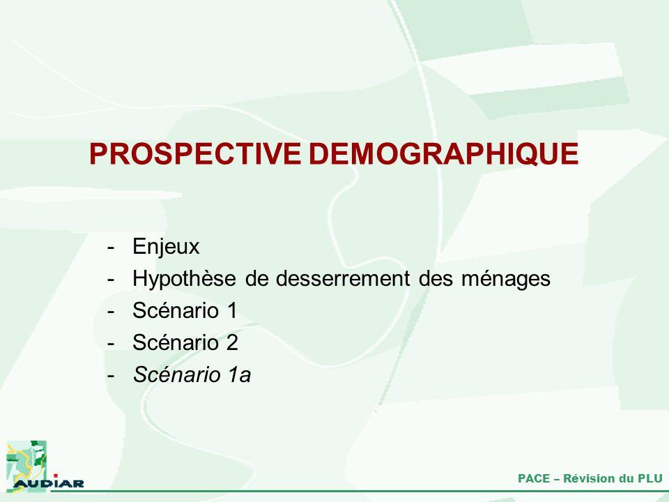 PROSPECTIVE DEMOGRAPHIQUE