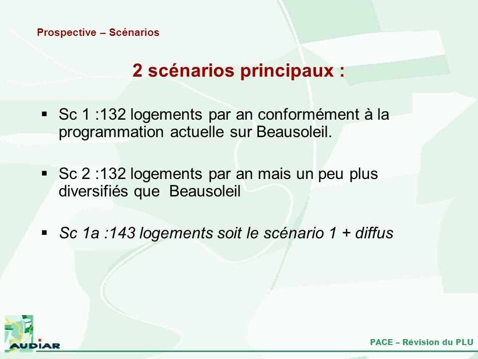 2 scénarios principaux :