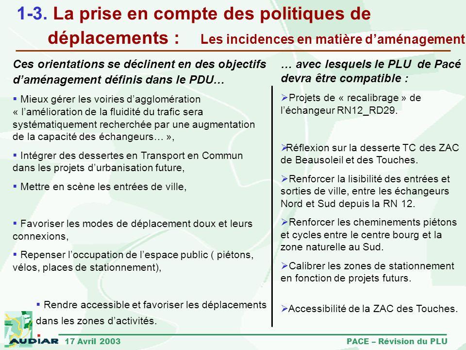 1-3. La prise en compte des politiques de déplacements : Les incidences en matière d'aménagement