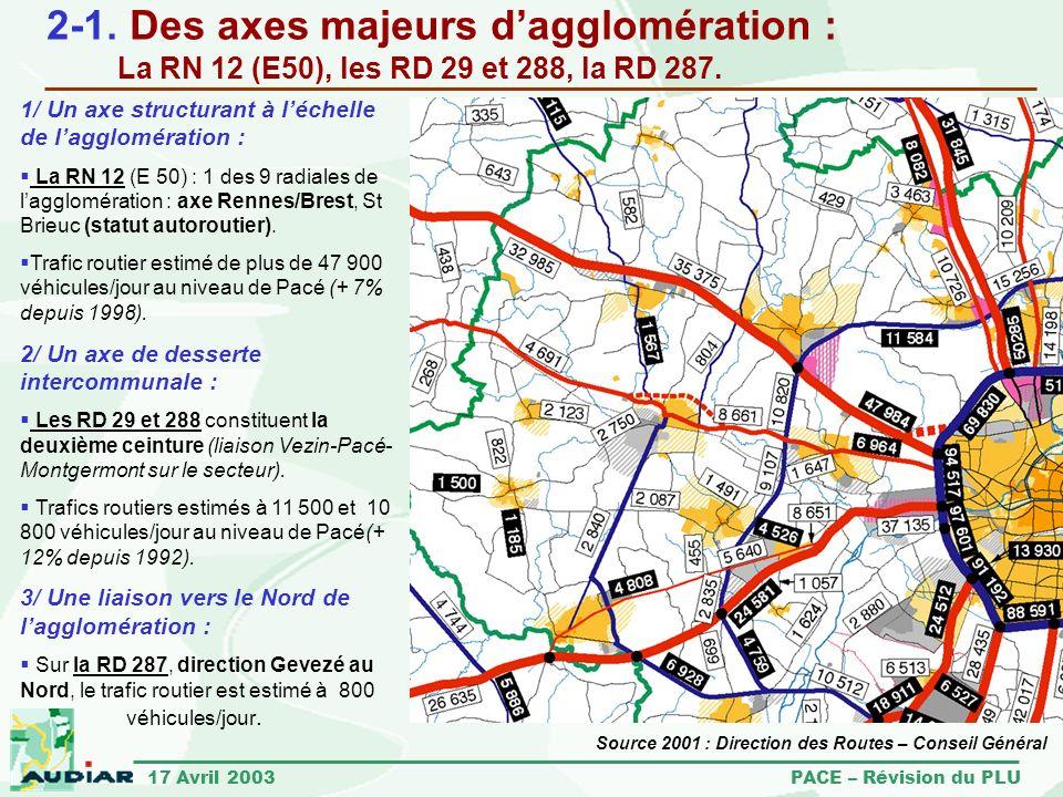 2-1. Des axes majeurs d'agglomération : La RN 12 (E50), les RD 29 et 288, la RD 287.