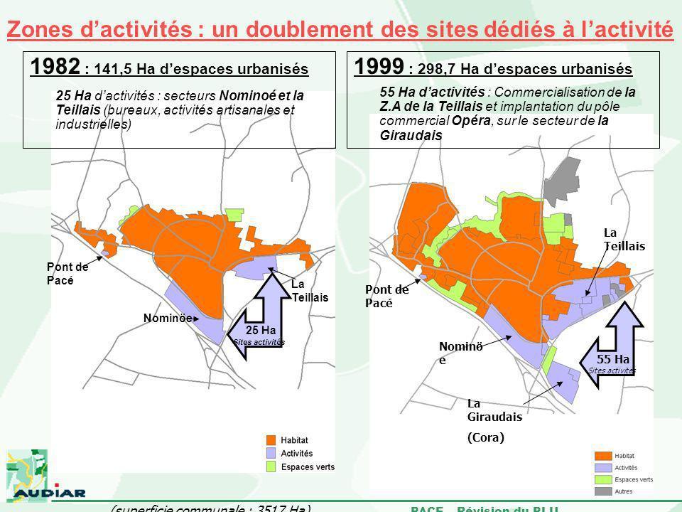 Zones d'activités : un doublement des sites dédiés à l'activité