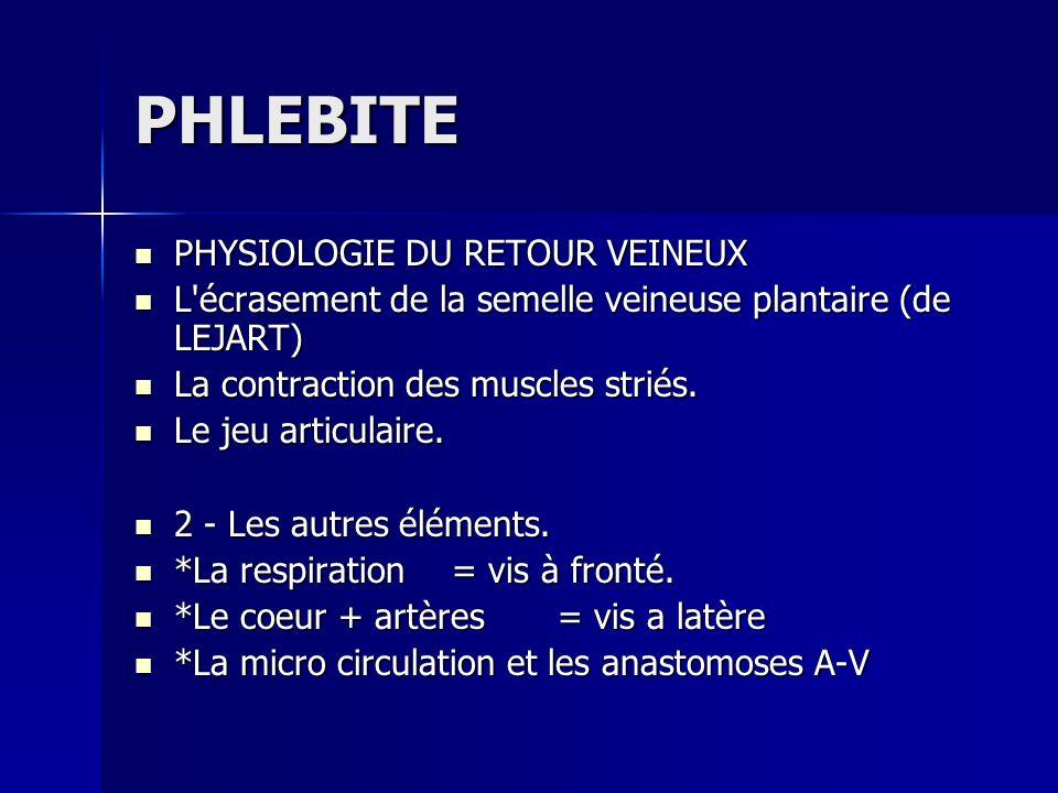 PHLEBITE PHYSIOLOGIE DU RETOUR VEINEUX