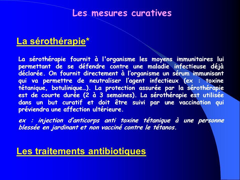 Les traitements antibiotiques