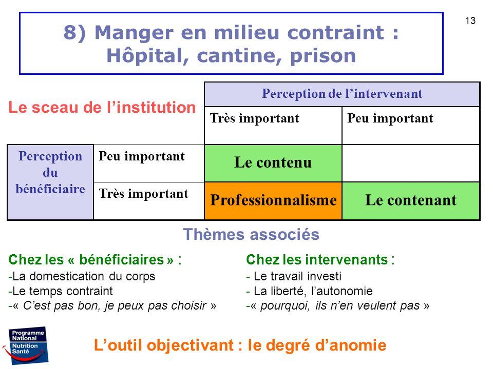 8) Manger en milieu contraint : Hôpital, cantine, prison