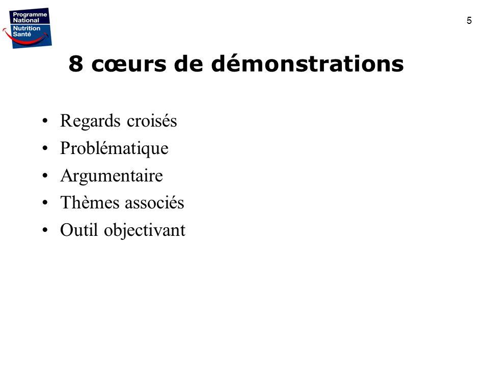 8 cœurs de démonstrations