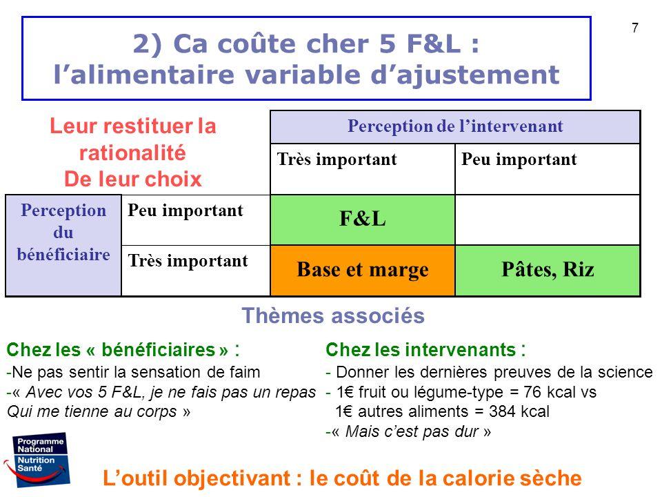 2) Ca coûte cher 5 F&L : l'alimentaire variable d'ajustement