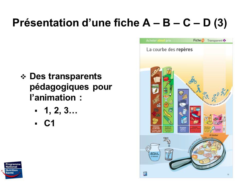 Présentation d'une fiche A – B – C – D (3)