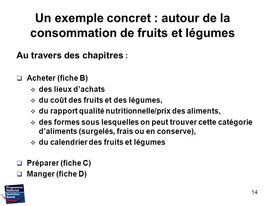 Un exemple concret : autour de la consommation de fruits et légumes