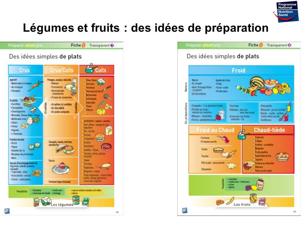 Légumes et fruits : des idées de préparation