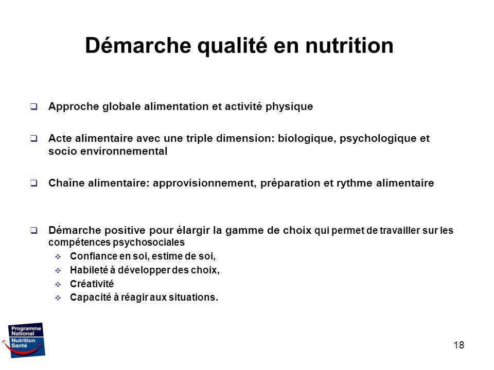 Démarche qualité en nutrition