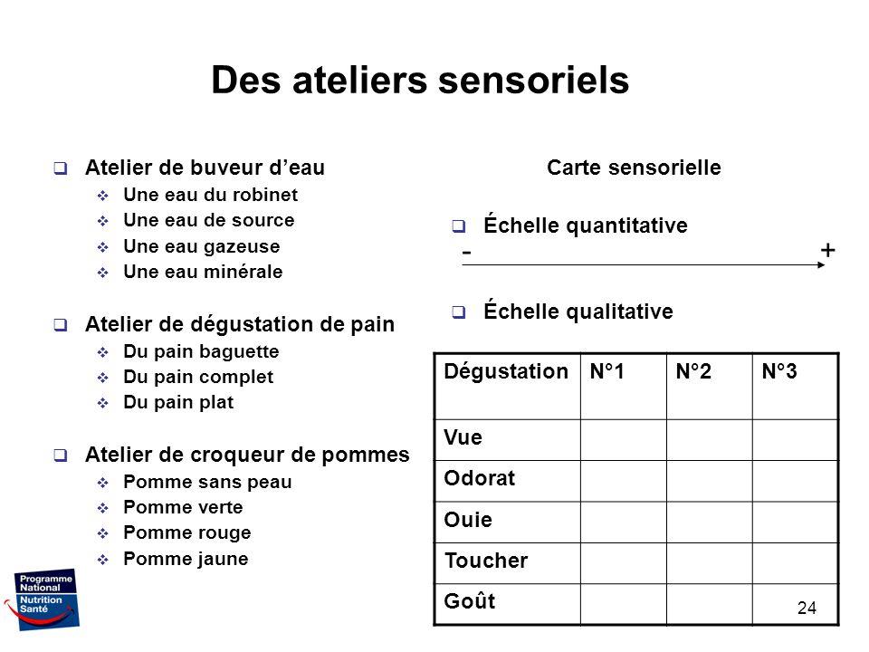 Des ateliers sensoriels