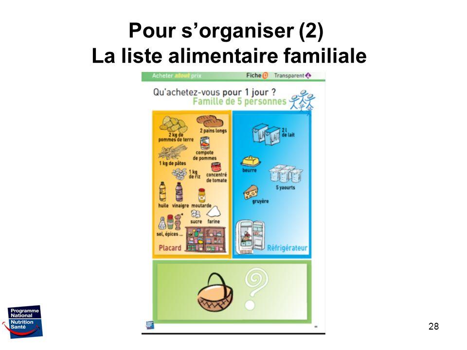 Pour s'organiser (2) La liste alimentaire familiale