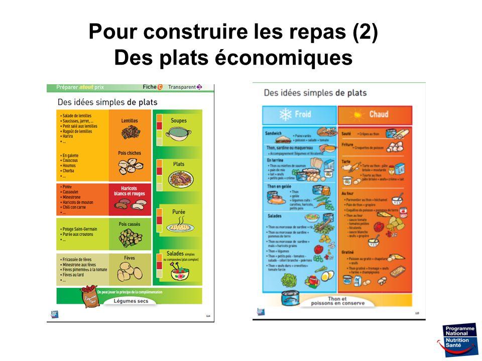Pour construire les repas (2) Des plats économiques