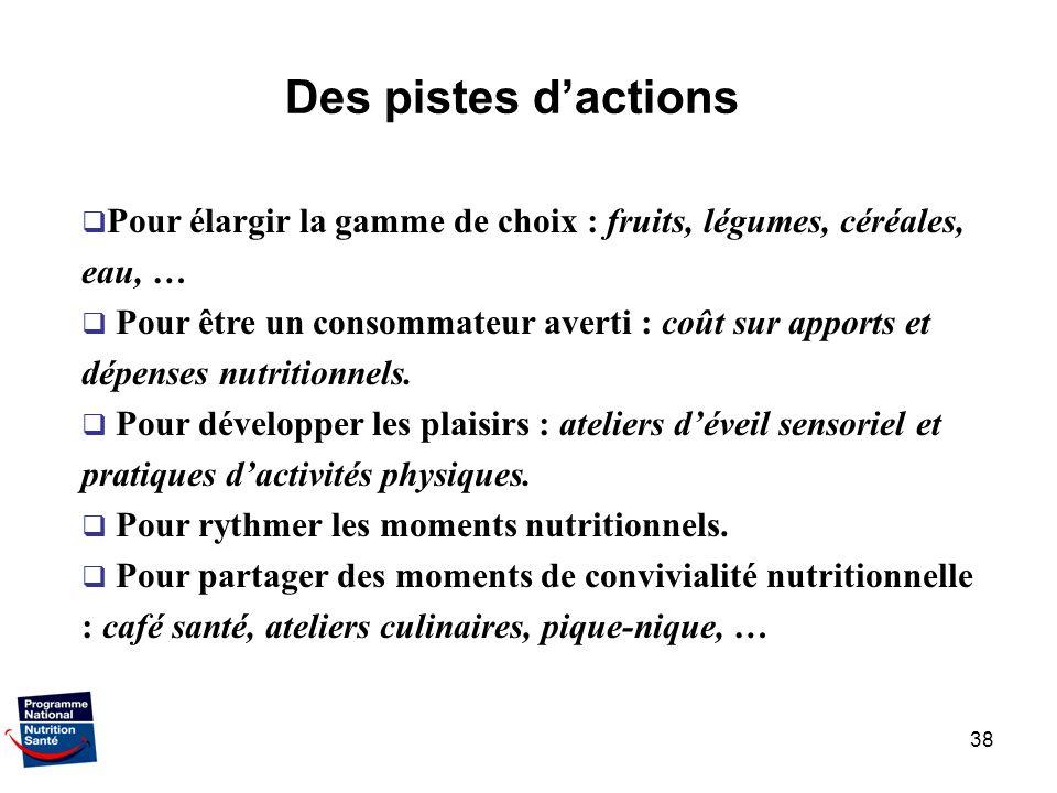 Des pistes d'actions Pour élargir la gamme de choix : fruits, légumes, céréales, eau, …
