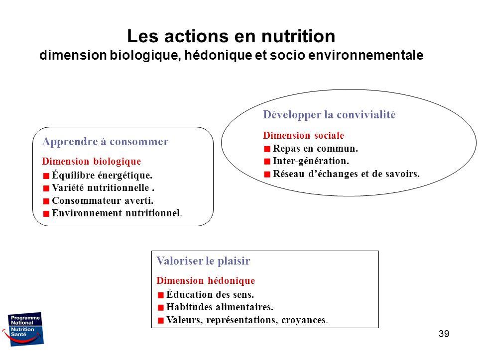 Les actions en nutrition dimension biologique, hédonique et socio environnementale