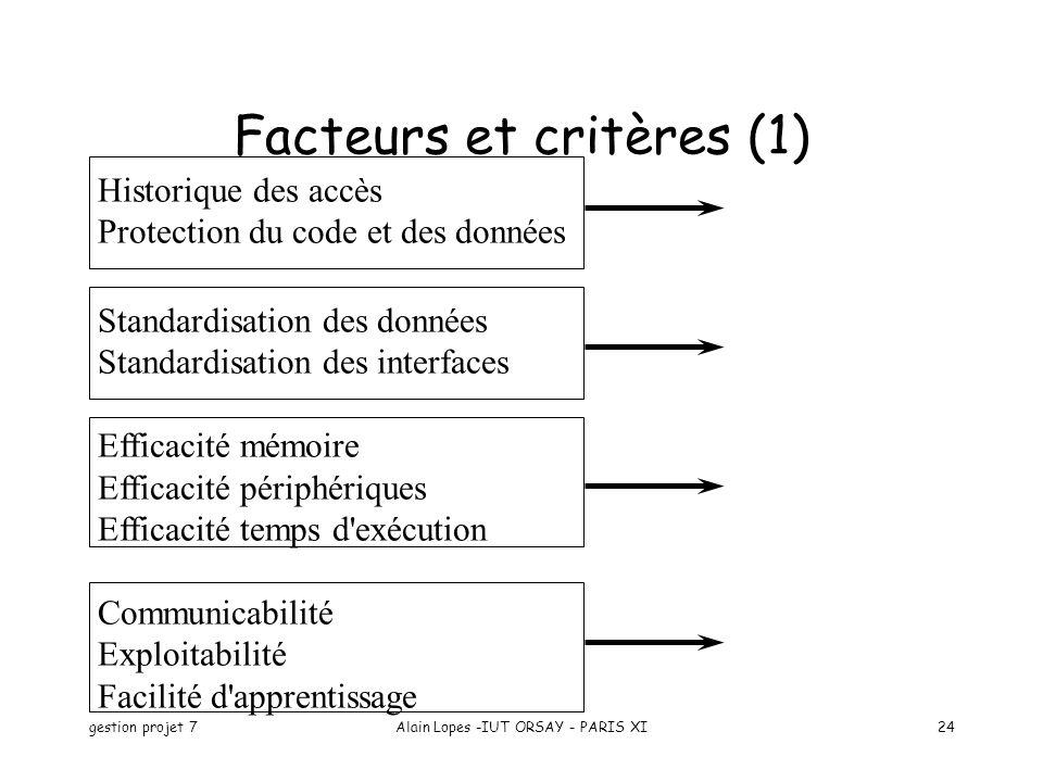 Facteurs et critères (1)