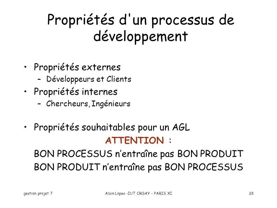 Propriétés d un processus de développement