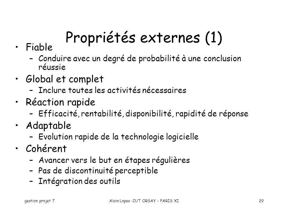 Propriétés externes (1)