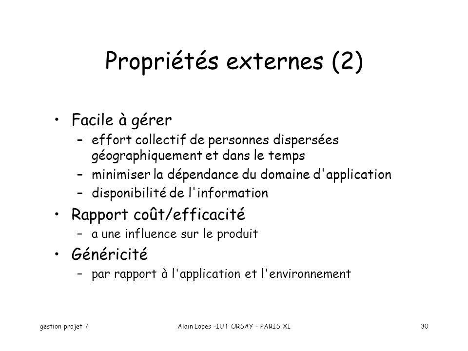 Propriétés externes (2)