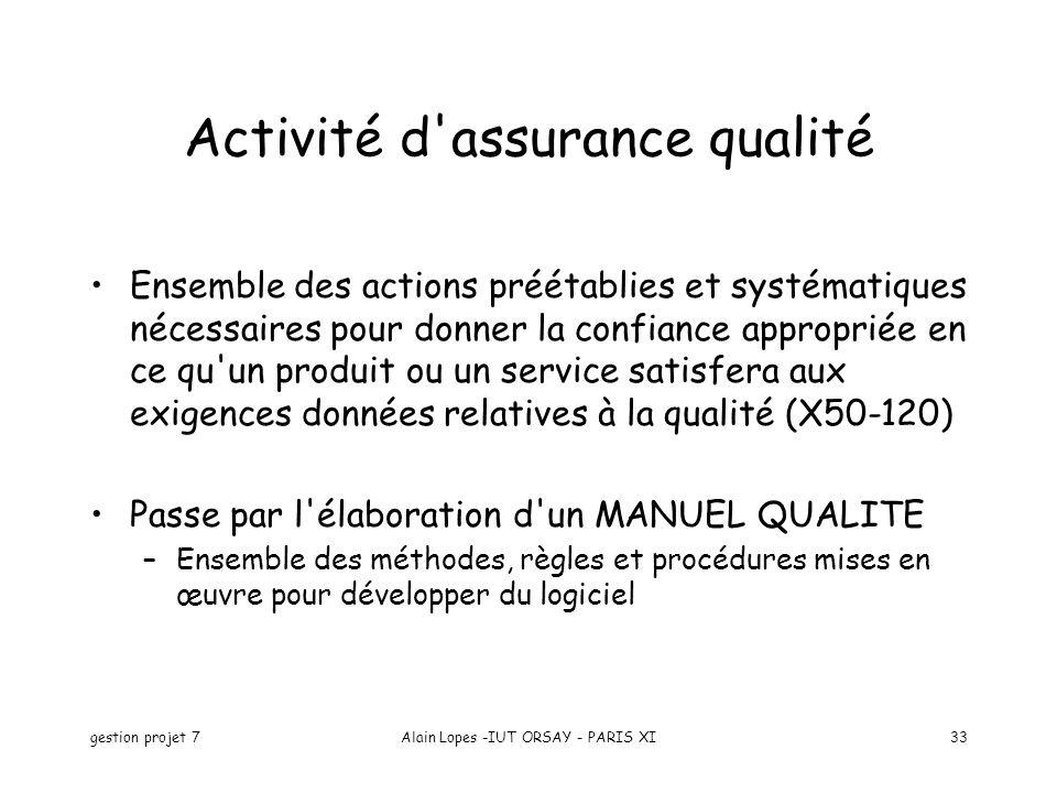 Activité d assurance qualité