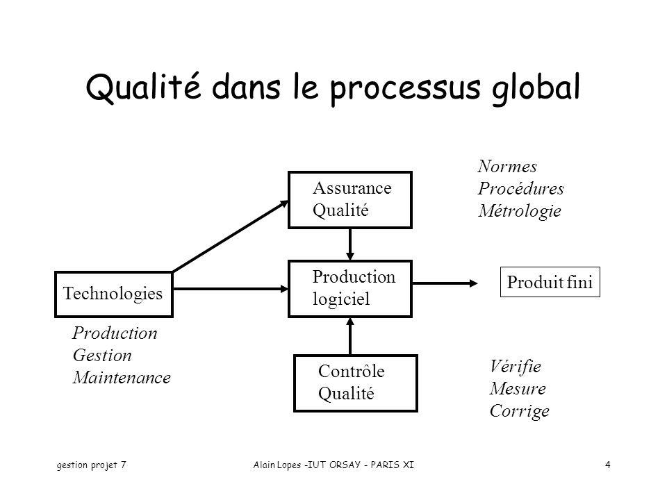 Qualité dans le processus global