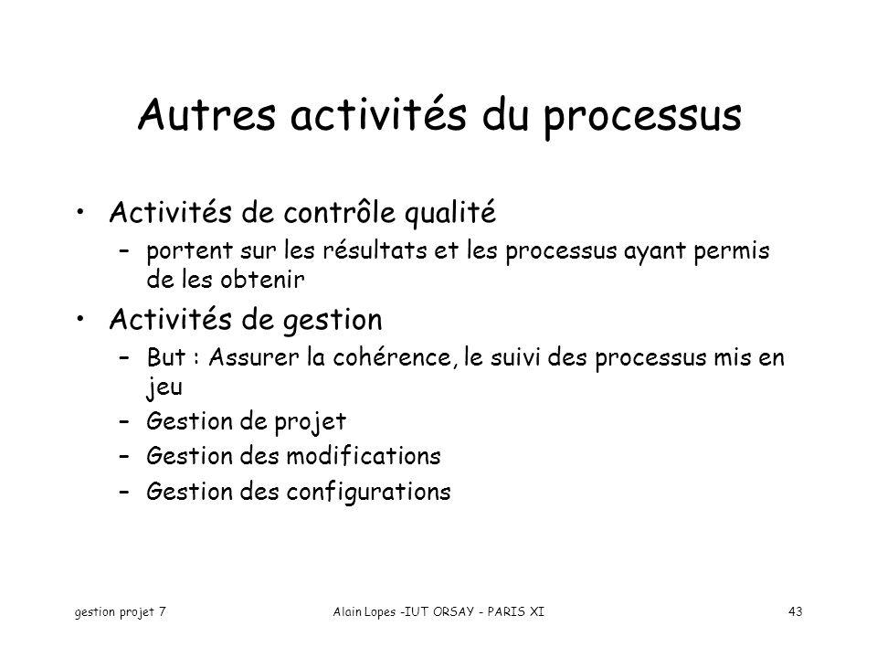 Autres activités du processus
