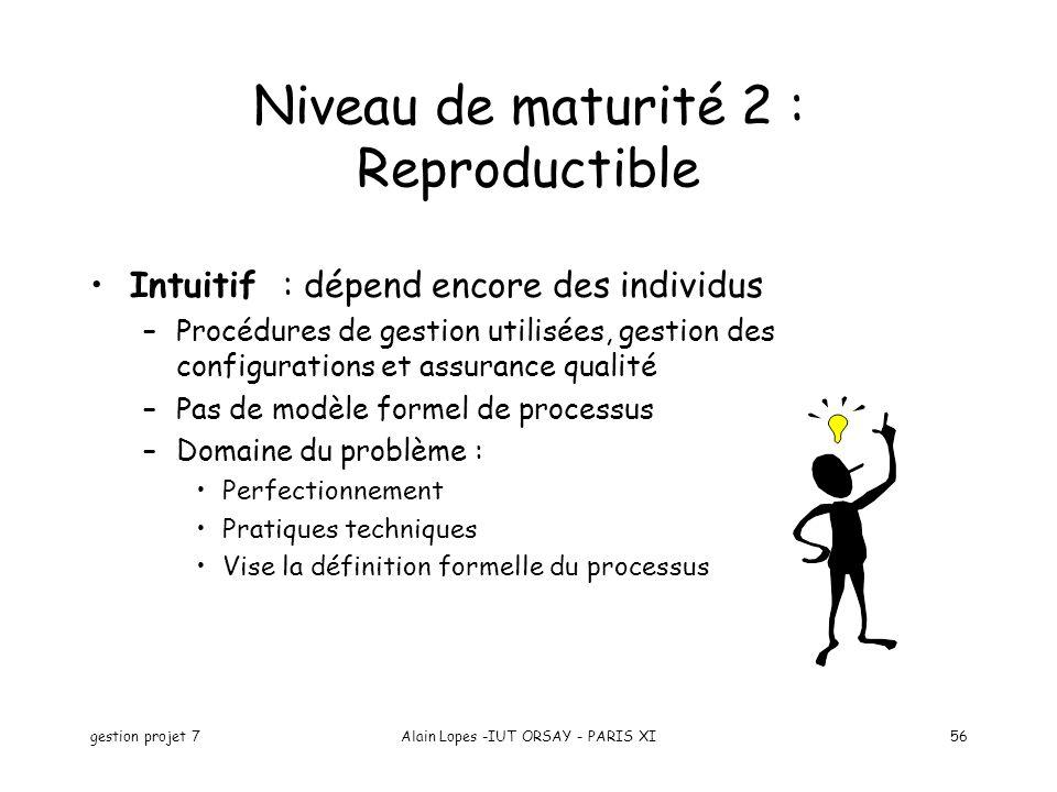 Niveau de maturité 2 : Reproductible